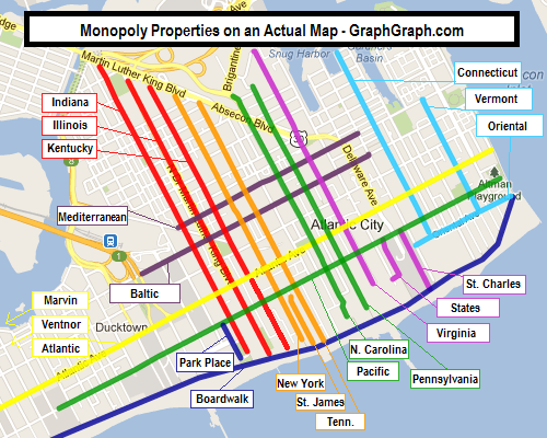 monopoly properties on an actual map graph graph