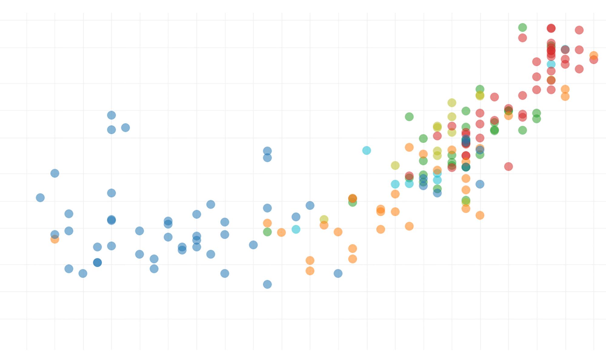Graph Graph
